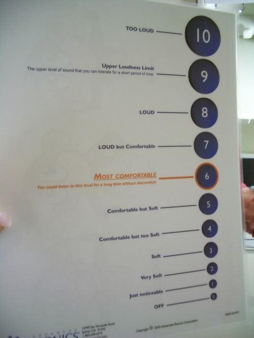 CI volume chart
